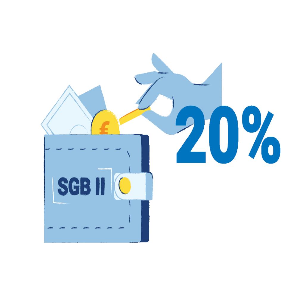 Grafik: Eine Hand zieht eine Münze aus einer Geldbörse. Auf dieser steht SGB II. Daneben steht groß 20 %.
