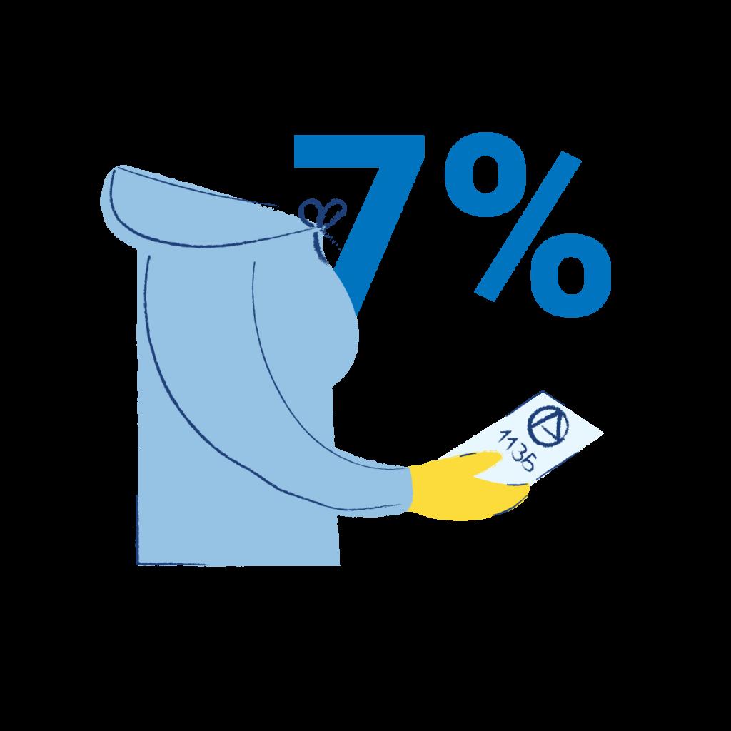 Grafik: Die gezeichnete Silhouette eines Oberkörpers. Die Person hält eine Wartenummer der Arbeitsagentur in der Hand. Im Hintergrund steht groß 7 %.